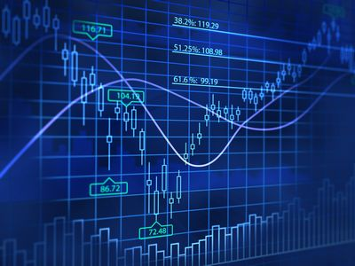 h 2 - Are Global Stock Indices and Forex Stock Indices the Same?